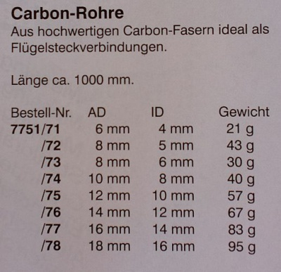 CfK-Rohr 1000x 8/ 5mm