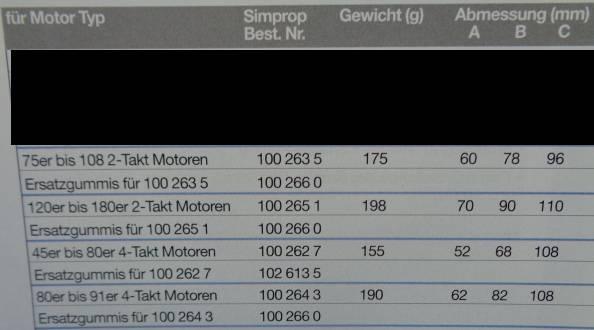Motorträger f. 120-150 Motore