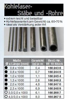 Kohlefaser-Stab 0,6mm x 1000 mm lg.