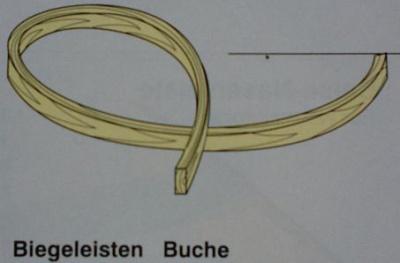 5 Stück Biegeleisten Buche  1.5x 7 mm, 1 m lang