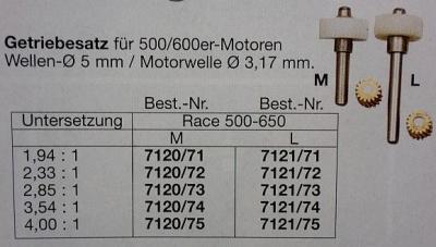 Getriebesatz für 500 - 650 er-Motore  L  2,33:1