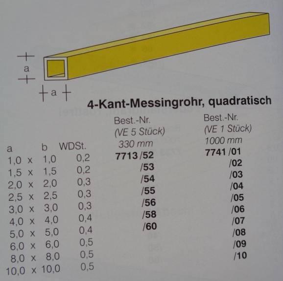 4-Kant-Messingrohr, quadratisch, 1,5 x 1,5 mm, WDST. 0,20 mm