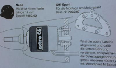 GfK-Spant actro-c