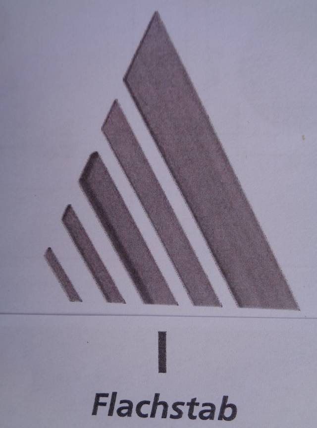 CfK-Flachstab 3,0 mm x 0,5 mm